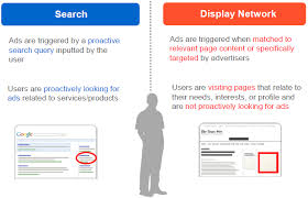 The Comprehensive Guide To Online Advertising Costs Wordstream