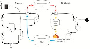 electric generator diagram. Electric Generator Small Diagram Stove Wiring Flygt Float T