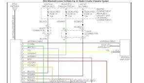 fuse box diagram 2000 mitsubishi mirage schematic and wiring diagrams 2001 Galant 2003 mitsubishi mirage wiring reinvent your diagram u2022 rh kismetcars co uk 2000 fuse box location