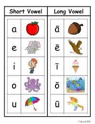 Short Long Vowel Anchor Chart
