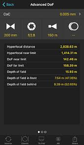 Photography Depth Of Field Chart Depth Of Field The Definitive Photography Guide Photopills