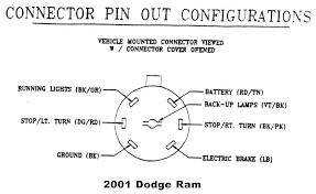 98 dodge ram 2500 diesel wiring diagram transmission co tropicalspa co 2004 dodge ram cummins wiring diagram full size of trailer plug wire design 2500