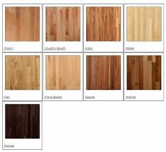 welcome to alloway timber building materials suppliers with branches throughout london uk