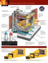 heatilator gas fireplace er part 49 gas fireplaces ers u2016 theater