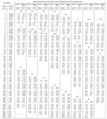 40 Veritable Chilled Water Piping Sizing Chart