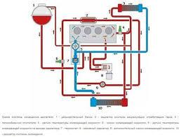 Система смазки двигателя автомобиля Дипломная работа по истории россии образец Система смазки двигателя автомобиля