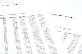 Auto Loan Amortization Spreadsheet Compare A Year Loan Car Loan