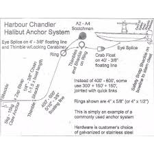 Halibut Weight Chart Harbour Chandler Halibut Anchor System The Harbour