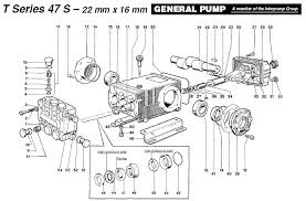 general pump t1321 Aaladin Pressure Washer Wiring Diagram general pump t1321 pump breakdown diagram Aaladin Pressure Washer Manuals 41-435