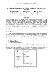 Shaft Spillway Design Pdf Hydraulic Design Aspects For Swirling Flow At Vertical