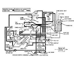 Large size of 1987 jeep wrangler engine wiring diagram require hose drive yj graphic archived on