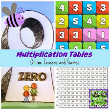 51 best Math images on Pinterest | School, Drawings and Homeschool ...