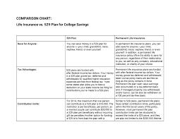 College Planning Jennifer Lang Financial Services Llc