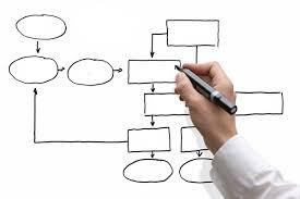 Объем курсовой работы требования к объему и правила Структура курсовой работы