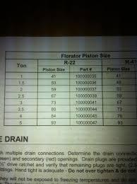 Goodman Piston Size Chart R410a Piston Size Chart R22 Goodman Best Picture Of Chart