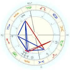 Michael Jackson Astrology Death Chart Jackson Prince Michael I Astro Databank