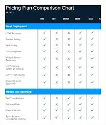 Product Comparison Template Excel Price Comparison Template Excel Readleaf Document