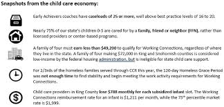 Child Care Resources