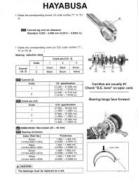 Connecting Rod Bearing Size Chart Con Rod Bearing Selection Turbo Hayabusa Owners Group
