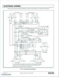 wiring diagram for 1989 club car great installation of wiring club car wiring diagram 01 wiring diagram online rh 2 51 shareplm de 1985 club car