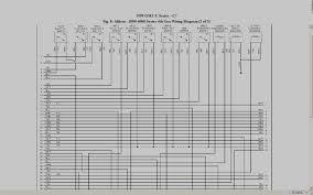 allison 3000 transmission wiring diagram wiring diagram features allison 3000 transmission wiring diagram wiring diagram options allison transmission 3000 series wiring diagram allison 3000 transmission wiring diagram