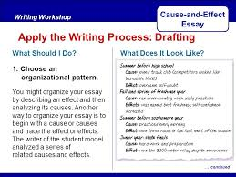 cause and effect essay ppt video online cause and effect essay