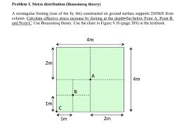 Solved Stress Distribution Boussinesq Theory A Rectangu