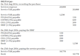 Examples Of Tax Invoices Custom Brazilian Withholding Taxes BPC Partners