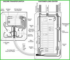 wiring a transfer switch diagram generator automatic transfer how to wire a whole house transfer switch at Generac 100 Amp Automatic Transfer Switch Wiring Diagram