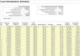 30 Year Mortgage Amortization Schedule Excel 30 Year Mortgage Amortization Schedule Excel