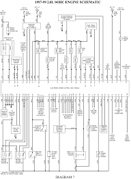 1999 ford zx2 wiring diagram wiring diagram library 1999 ford zx2 wiring diagram