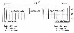 closet depth dimensions. Return Walls, Closet Depth Dimensions
