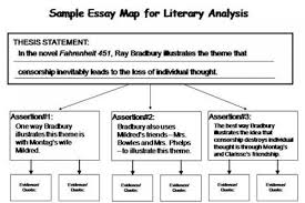 literary analysis essay fahrenheit   vos writing service literary analysis essay fahrenheit