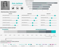Resume Stand Out In Your Job Search With An Interactive Tableau