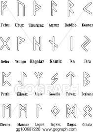 Vector Stock Rune Set Of Outline Letters Alphabet On