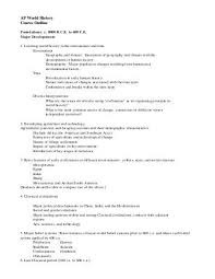 Ccot Essay Outline Ccot Essay Prompt And Writing Format
