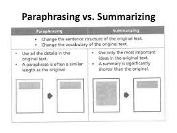 paraphrasing summarizing and quoting information paraphrasing vs