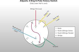 rotary switch wiring schematic rotary image wiring 3 way rotary switch wiring wiring diagram schematics on rotary switch wiring schematic
