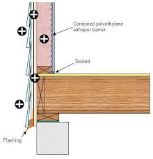 exterior wall pressure equalization