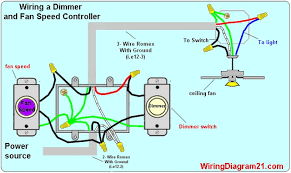 novembre 2016 house electrical wiring diagram ceiling fan dimmer switch spped controller wiring diagram