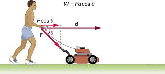 Kinetic Energy And The Work Energy Theorem College Physics