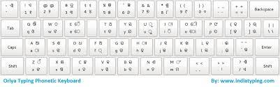 Download Oriya Font Oriya Keyboard And Typing Instruction