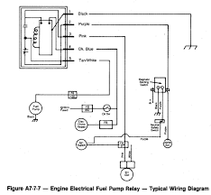 p fuel tank electric pump works on bench but not in rv circuit