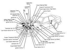 1993 lexus ls 400 mass air flow sensor engine performance problem 1 reply