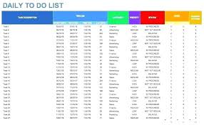 Sales Call List Marketing Audit Template Checklists Sales And Questions