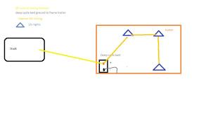 enclosed trailer interior lighting lawnsite 12v wiring jpg