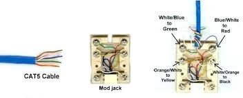 how to wire a phone jack for dsl joelglasserhomes com dsl phone jack wiring diagram centurylink how to wire a phone jack for dsl phone jack wiring diagram installing smaller home with