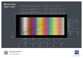 2 6 Thickness Standards For Polishing Thin Sections