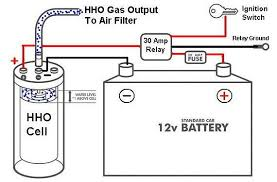 a hydrogen generator you can build figure 4