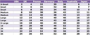 International Sizing Chart